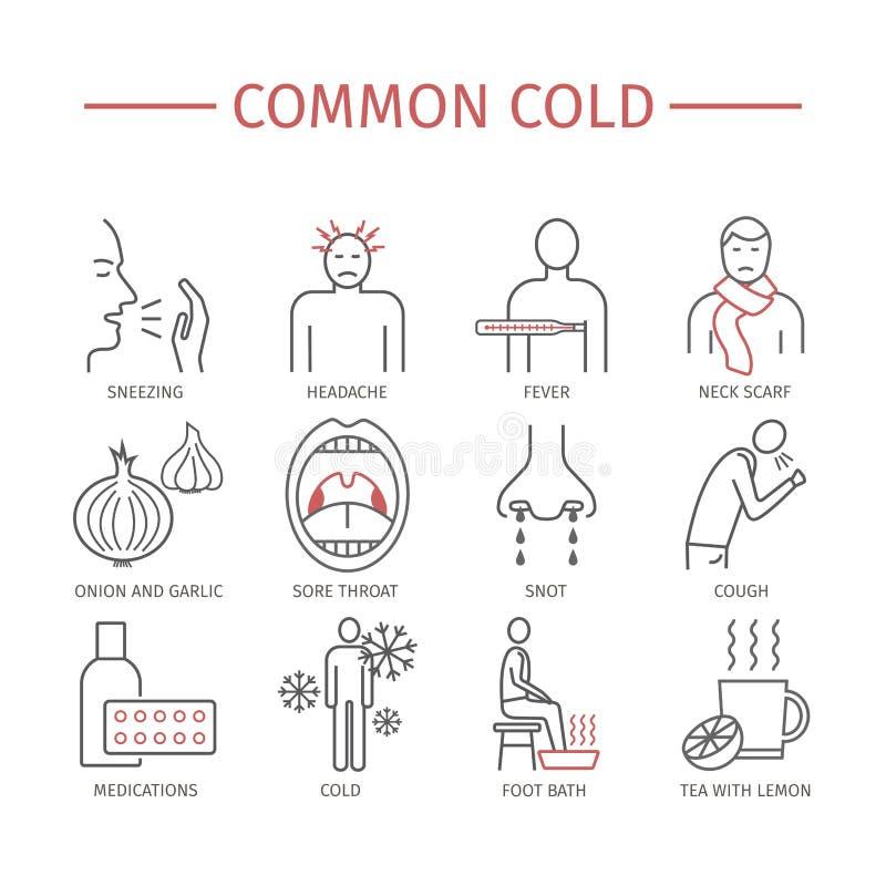 Constipação comum Estação de gripe Sintomas, tratamento ilustração stock