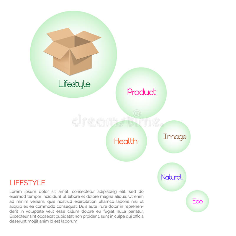 Constituent elements of the lifestyle. Conceptual image, General concept. The constituent elements of the lifestyle vector illustration