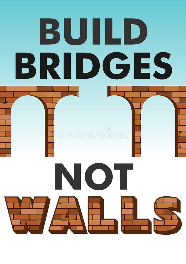 A construção constrói uma ponte sobre não o texto das paredes Cartaz, molde do inseto para o março, demonstração Direitos de prot ilustração do vetor