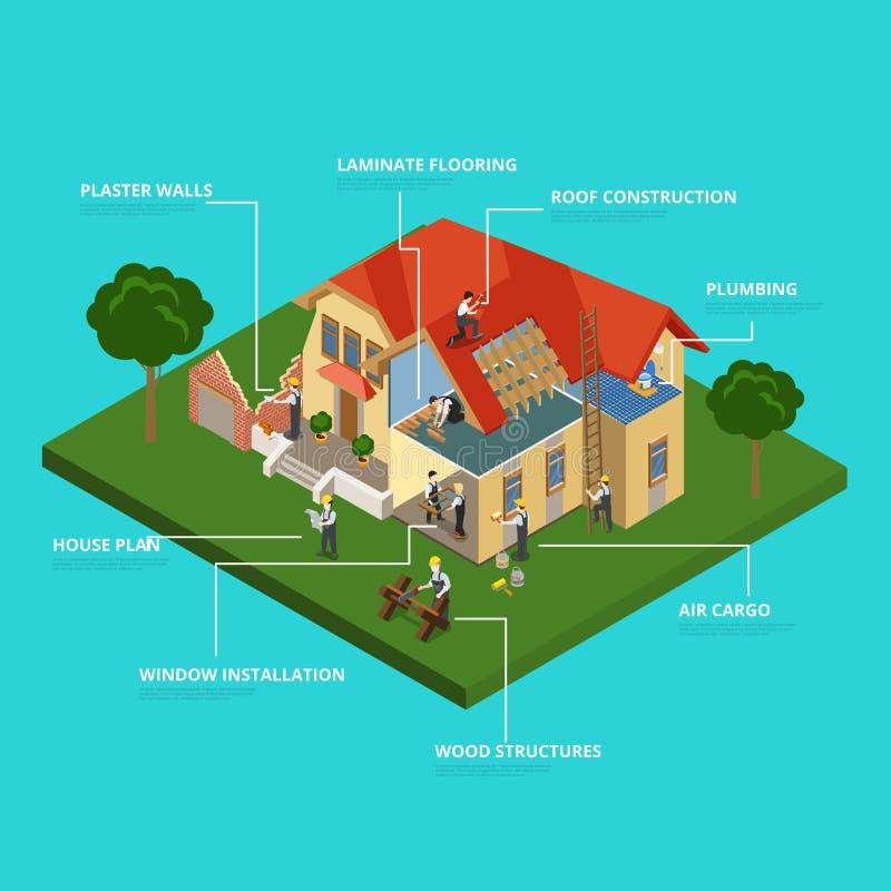 Construção da casa horizontalmente isométrica: projeto, ilustração do vetor
