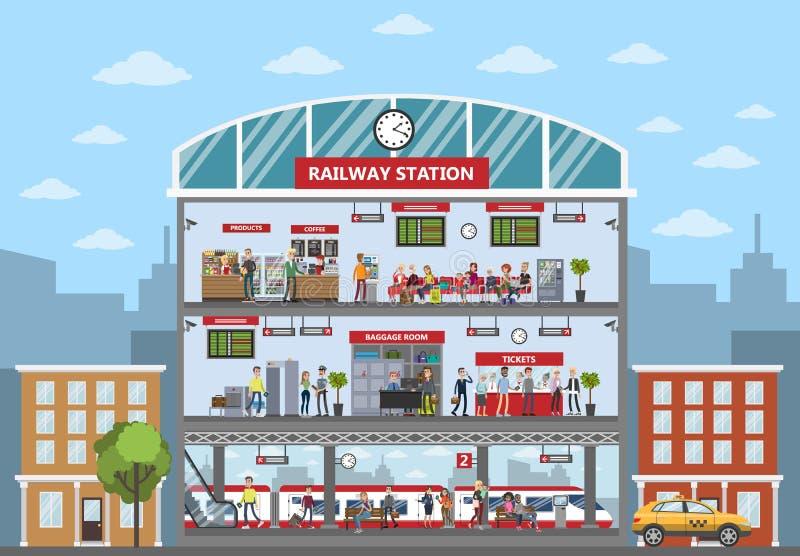 Construção da estação de trem ilustração royalty free