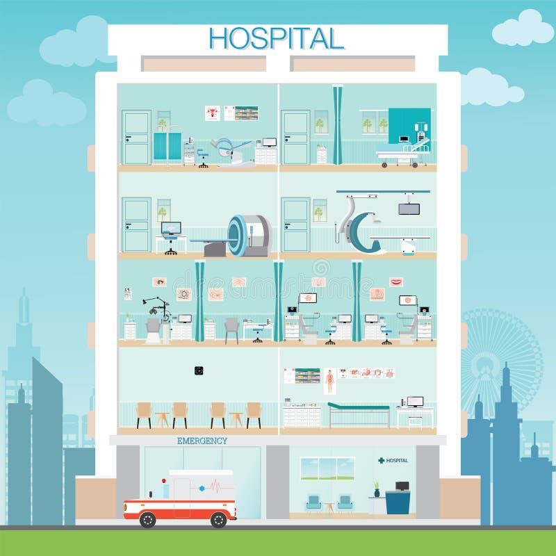 Construção do hospital exterior com doutor e verificação médica paciente ilustração do vetor