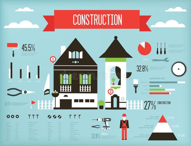 Construção infographic ilustração stock