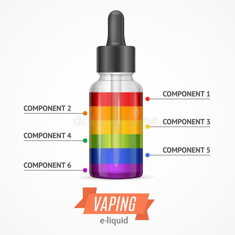 Constructeur Infographics de composants de Vaping Vecteur illustration stock