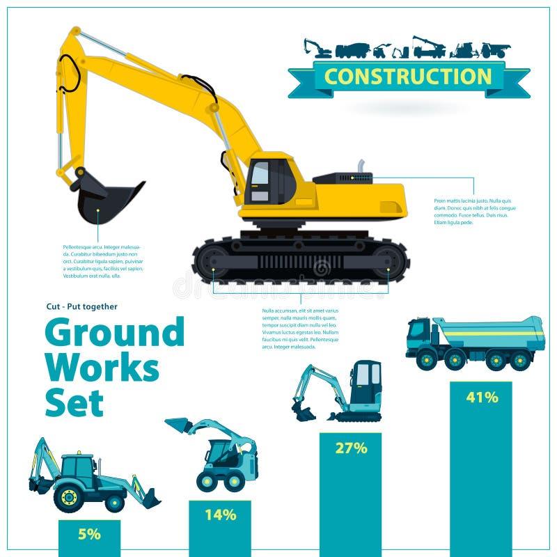Construction machinery infographic big set of ground works machines vehicles on white background. royalty free illustration