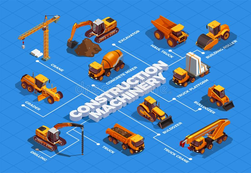Construction Machinery Isometric Flowchart. Construction machinery and transportation for road and building works isometric flowchart on blue background vector stock illustration