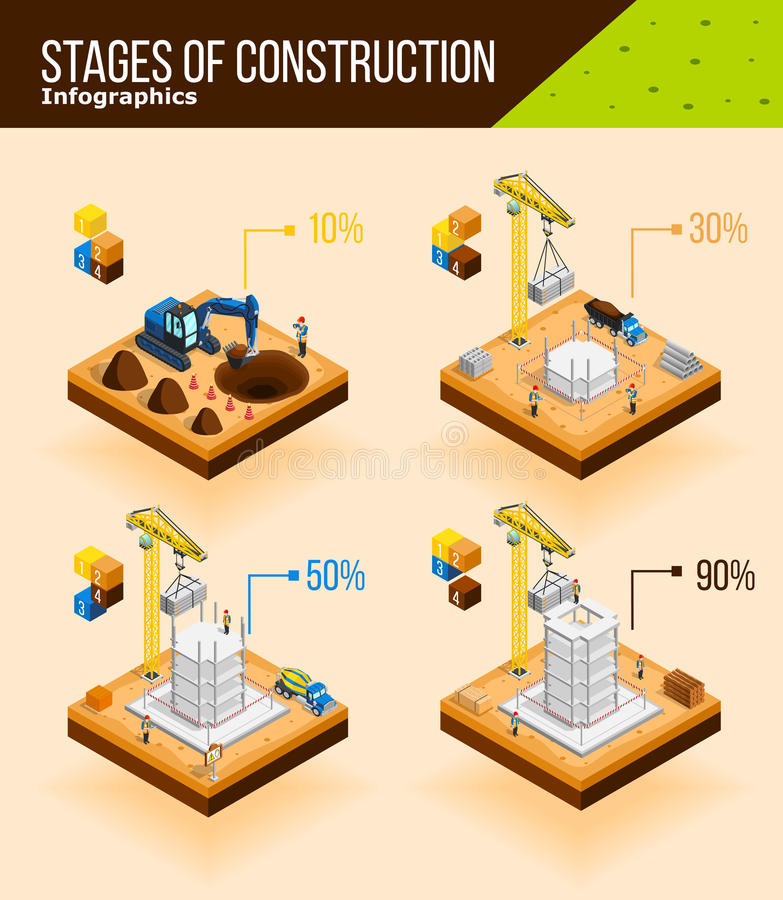 Download Construction Stages Infographic Poster Stock Vector   Illustration  Of Design, Illustration: 92283557