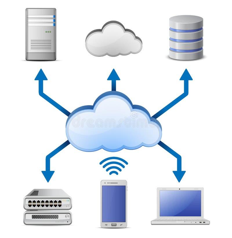 Construtor do esquema da rede de computação da nuvem ilustração do vetor