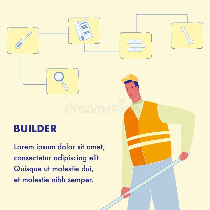 Construtor Vetora Poster Template com espaço do texto ilustração do vetor