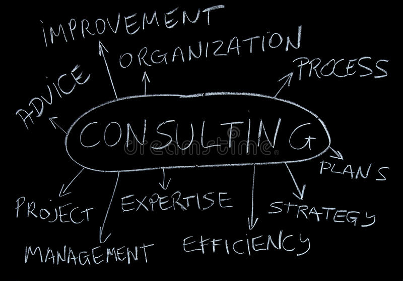 Consultancy workshop