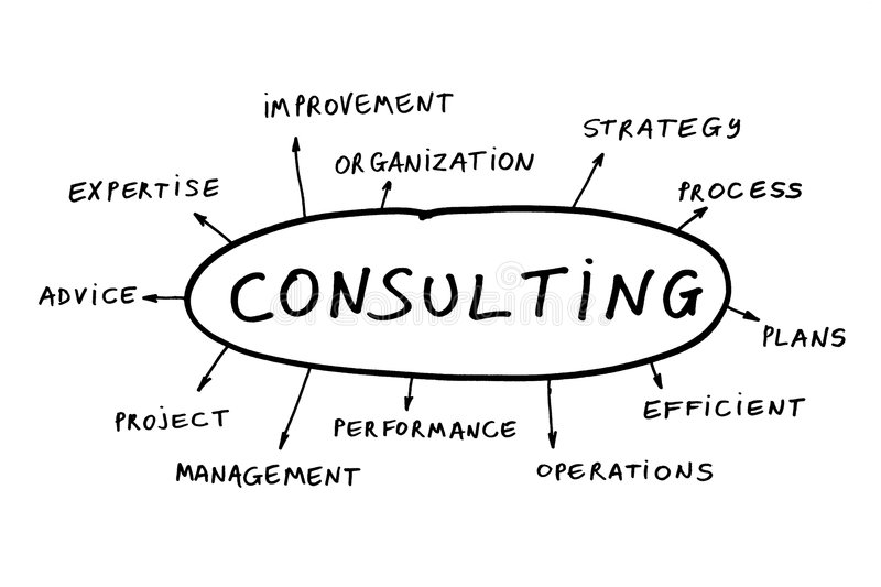 Consulting concept. Some possible topics about consulting stock image