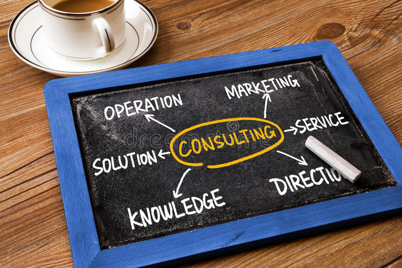 Consulting flowchart. Consulting concept flowchart hand drawn on blackboard royalty free stock photography