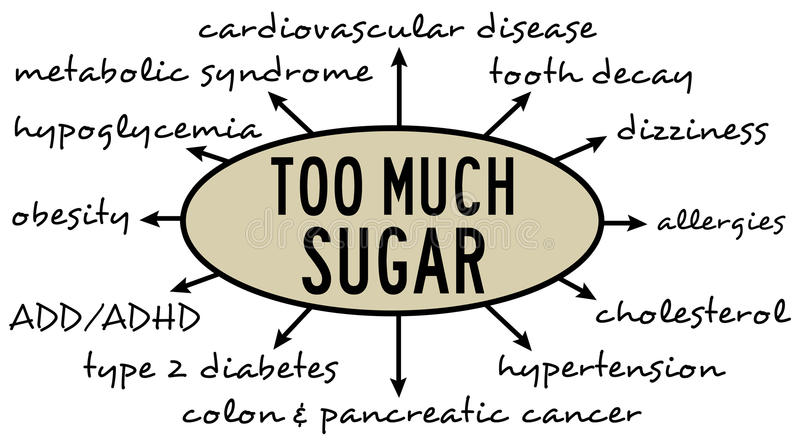 Consumo do açúcar ilustração stock