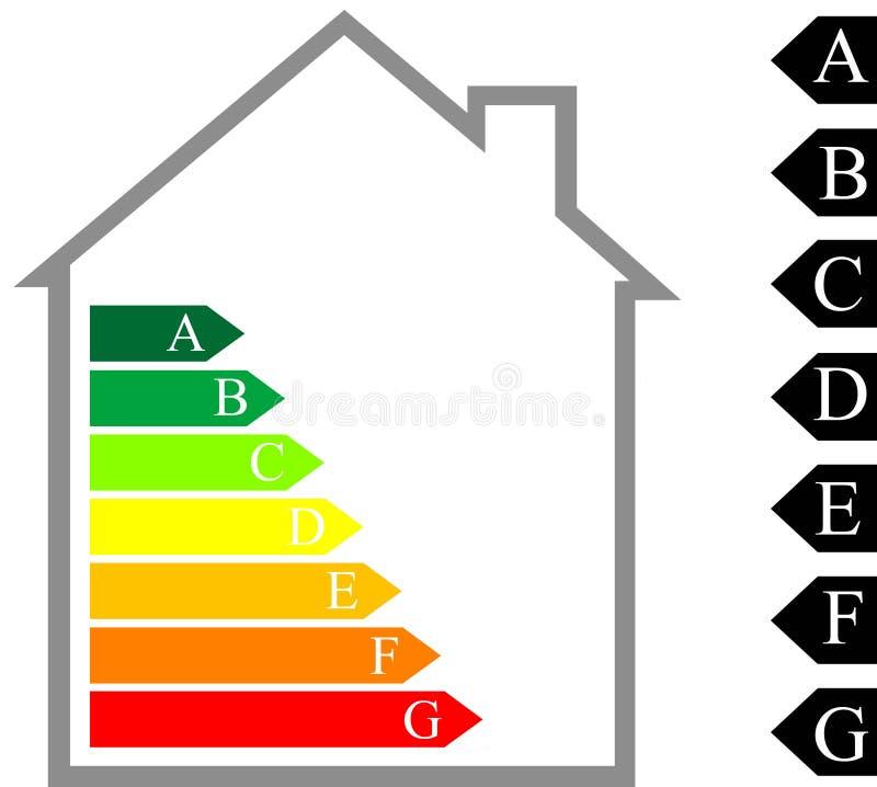 Consumption. Energy consumption for the elektro vector illustration
