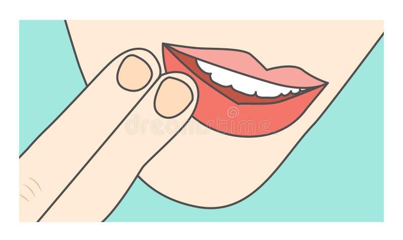 Contact des lèvres/bouche montrant le secteur ou la blessure endolori illustration de vecteur
