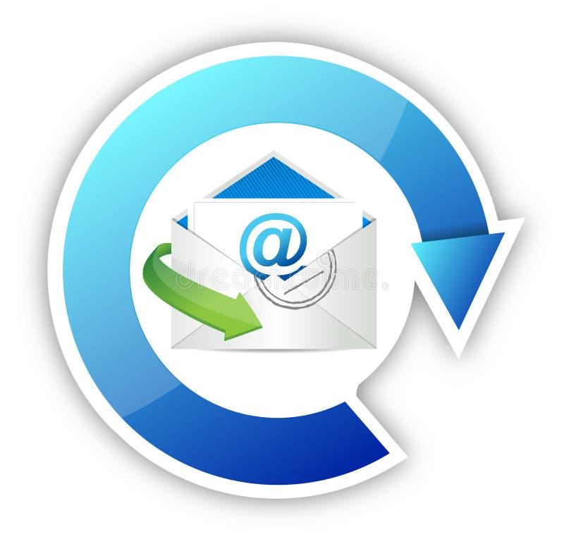 Download Contacteer ons stock illustratie. Illustratie bestaande uit glanzend - 29509404