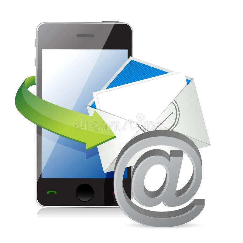 Contactez-nous, appel ou courrier illustration de vecteur