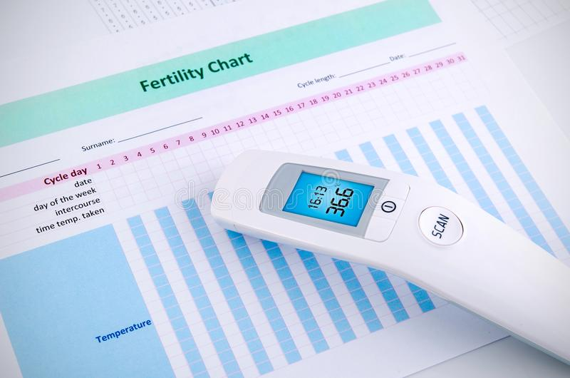 Contactless thermometer on fertility chart. Contactless digital thermometer on fertility chart background stock photography