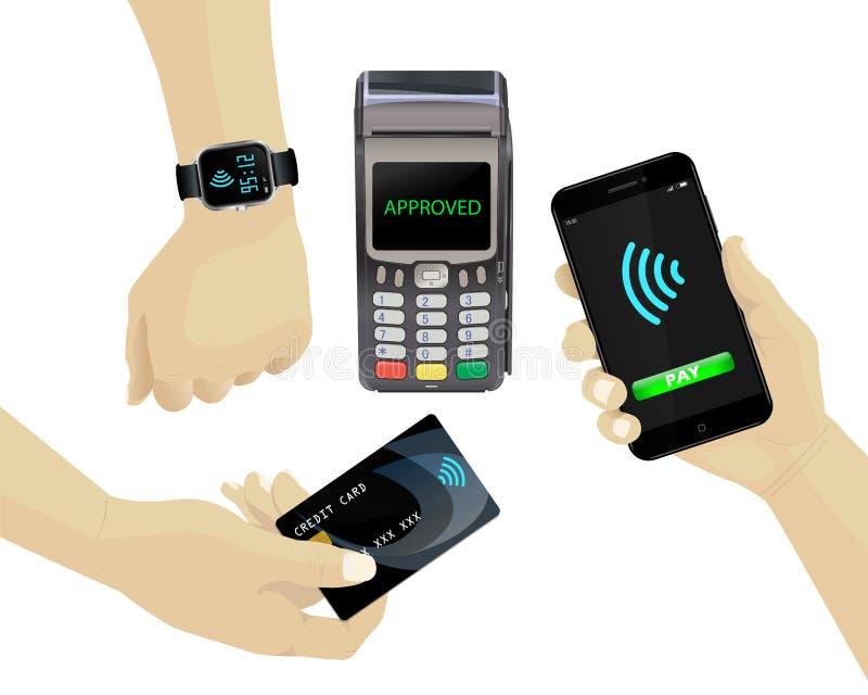 Contactless zapłaty ustawiać POS terminal, smartphone, kredytowa karta, royalty ilustracja