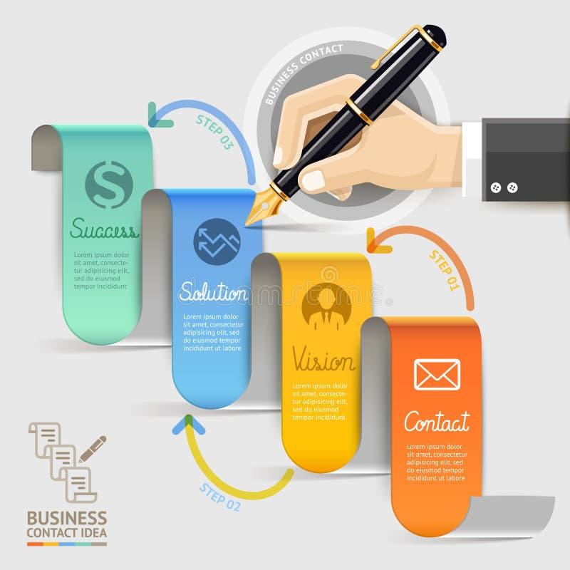 Contacto del márketing de negocio Mano del hombre de negocios con la pluma Vector IL stock de ilustración