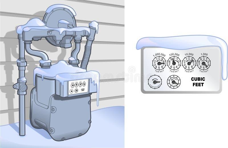 Contador de gas natural en la nieve ilustración del vector