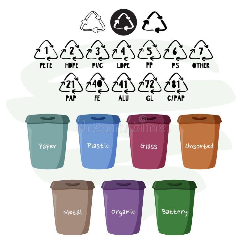 Containers voor afzonderlijke garbagecollection Verminder, gebruik opnieuw, recycleer Ecologische vectorillustratie royalty-vrije illustratie