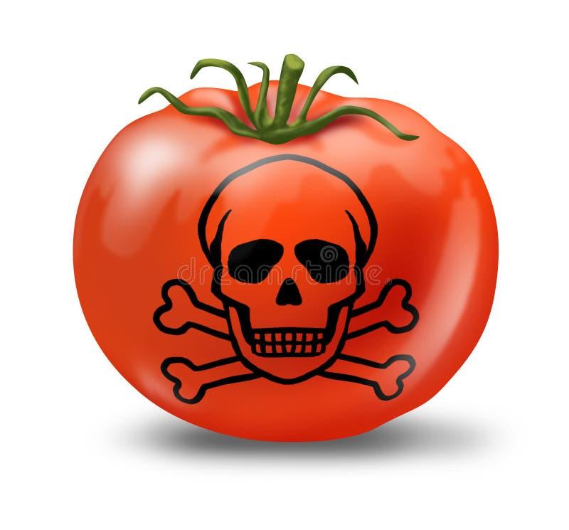 Contaminação de alimentos ilustração do vetor