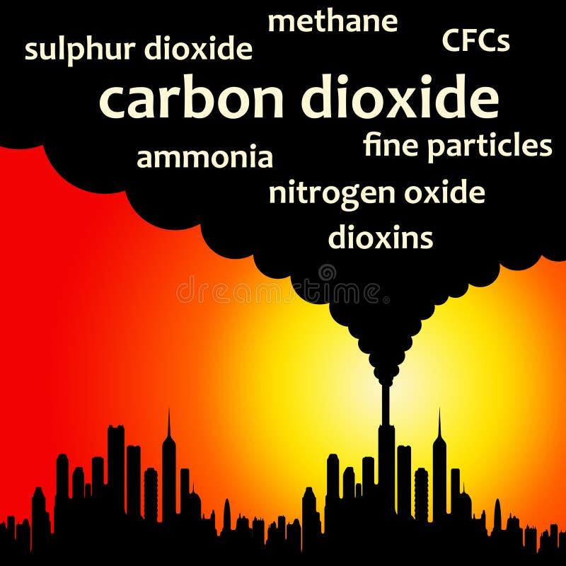 Contaminación atmosférica ilustración del vector