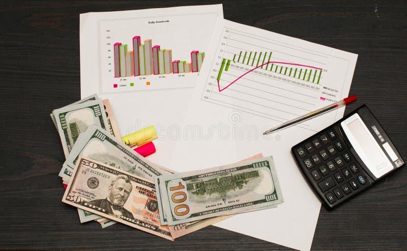 Contando em uma calculadora, muitos dólares 50, 100, 200, 1000 imagem de stock