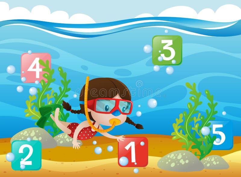 Contando números con la muchacha que se zambulle bajo el agua libre illustration
