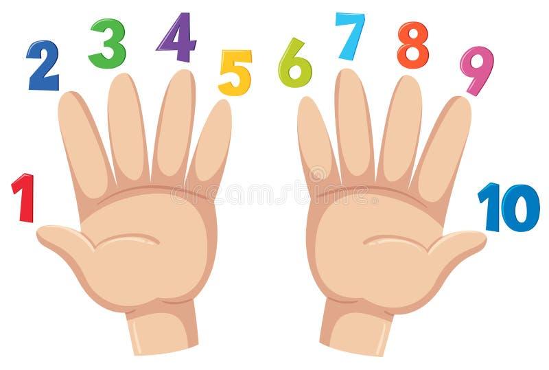 Conteggio a dieci con il dito royalty illustrazione gratis