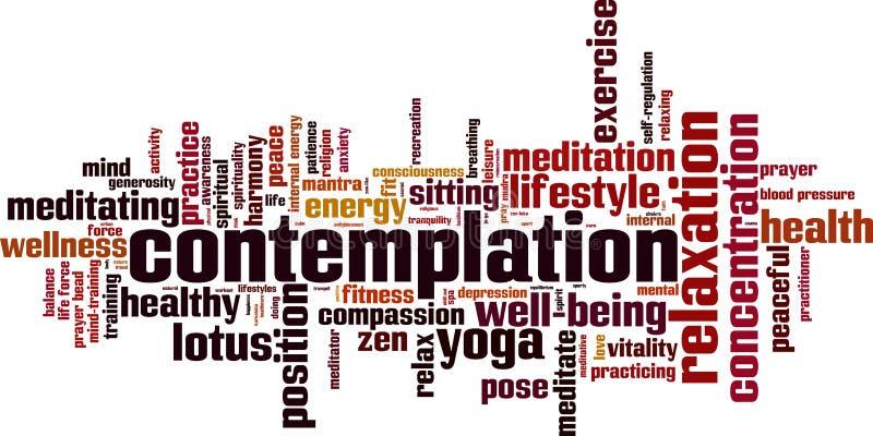 Contemplation word cloud vector illustration
