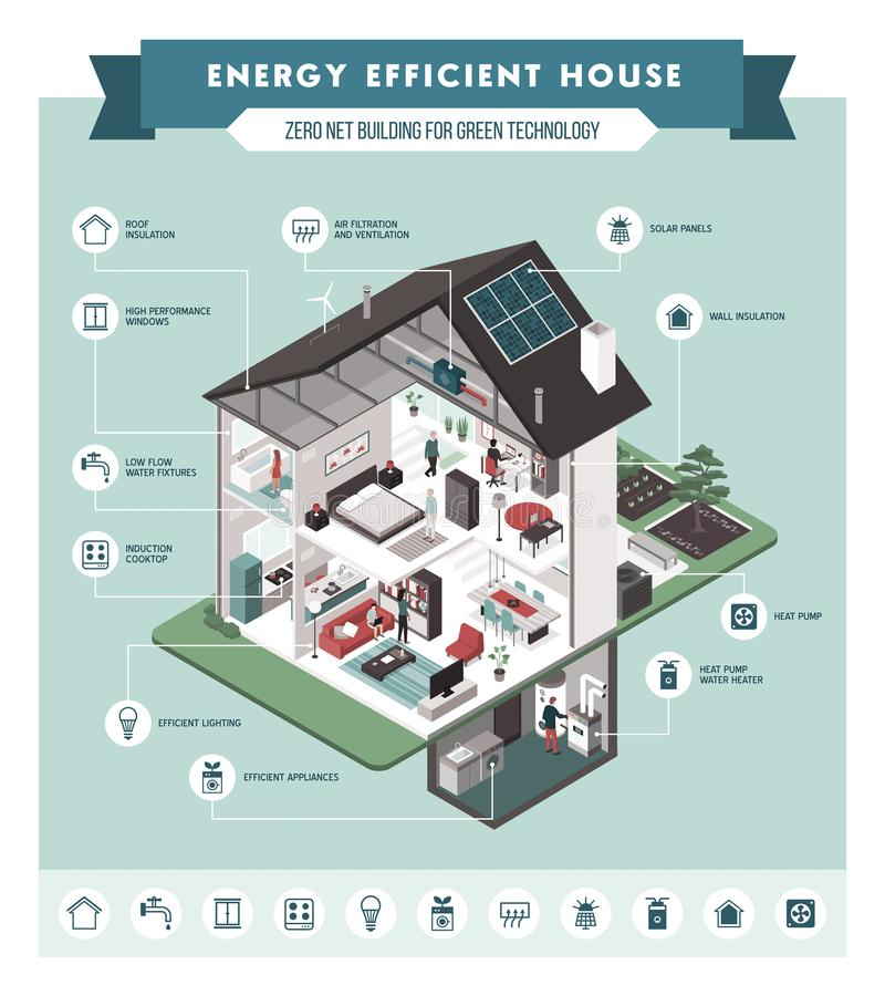 Contemporary energy efficient house interiors. Contemporary energy efficient isometric eco house cross section and room interiors infographic with icons, people vector illustration