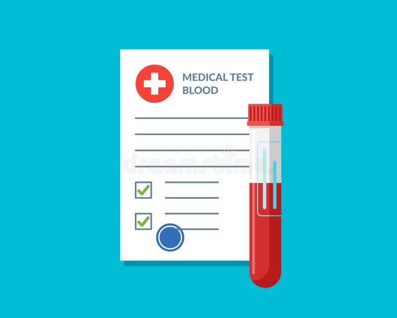 formularios de prueba de diabetes
