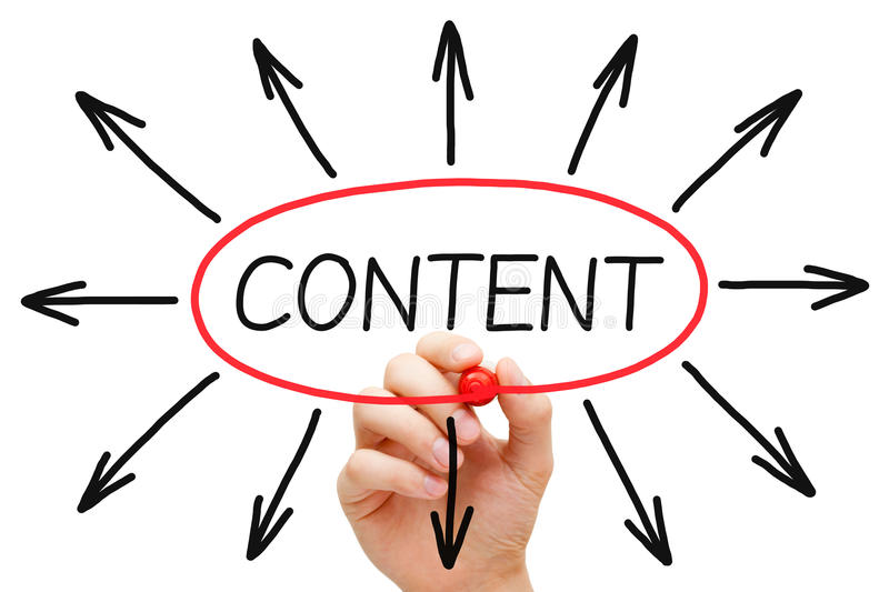 Content Arrows Concept royalty free stock images