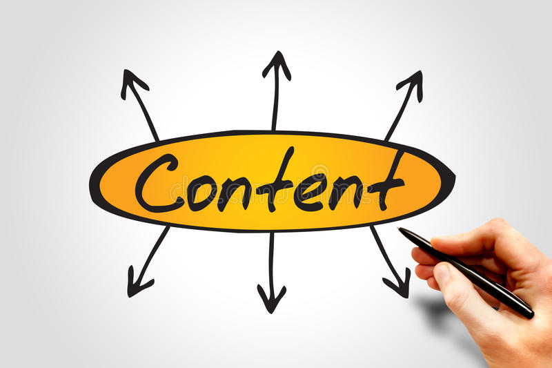 Content royalty free stock photos