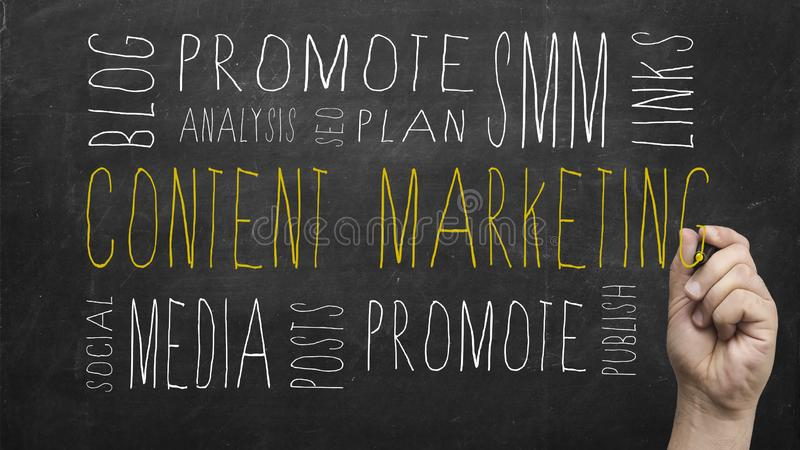 Content marketing. Word cloud illustrated against the blackboard royalty free stock photos