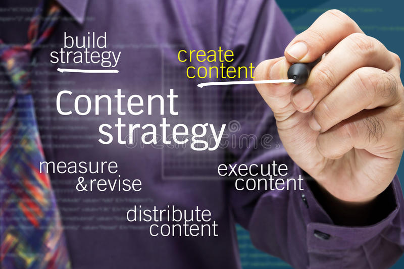 Content strategy. Businessman writing Content strategy concept on screen