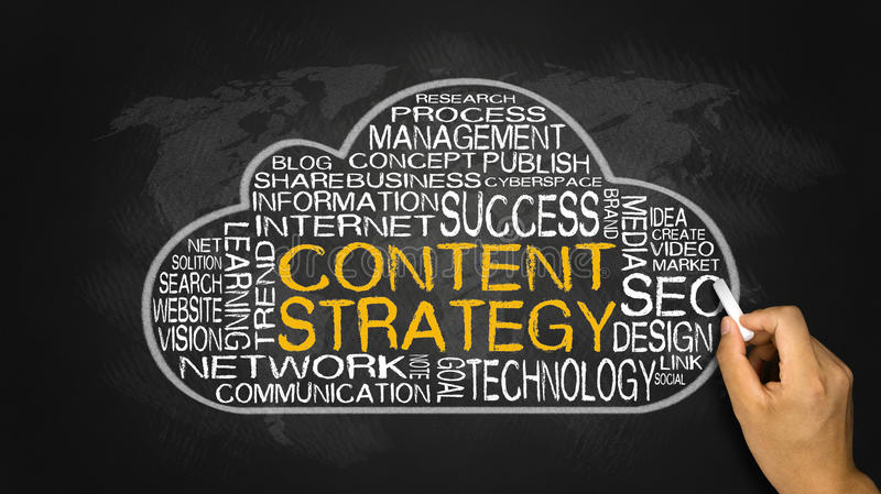 Content strategy word cloud royalty free stock image