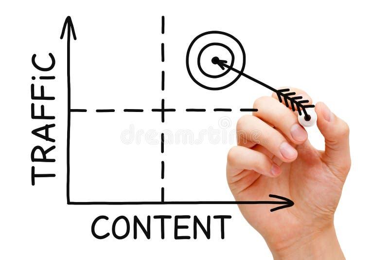 Content Traffic Graph Concept stock photo