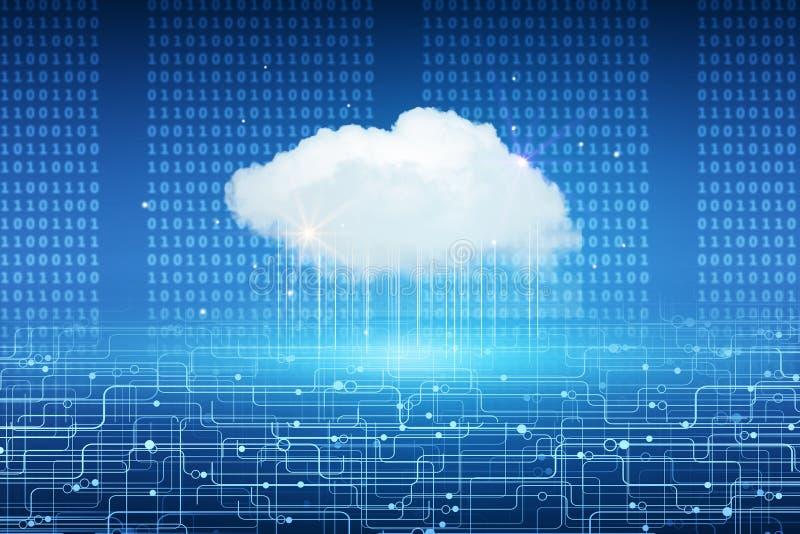Contexto computacional de la nube ilustración del vector