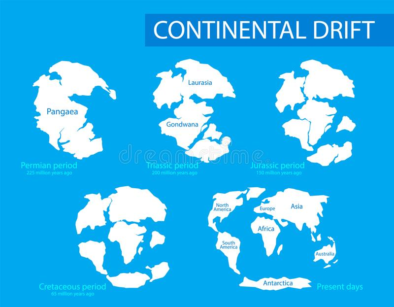Continental drift. Vector illustration of mainlands on the planet Earth in different periods from 250 MYA to Present stock illustration