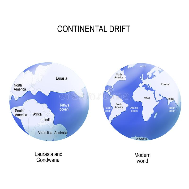 Continentale afwijking Laurasia en Gondwana vector illustratie