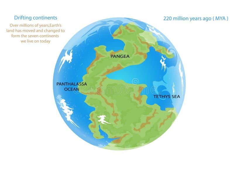 Continentes de deriva stock de ilustración
