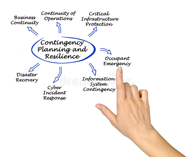 Contingency Planning and Resilience stock image