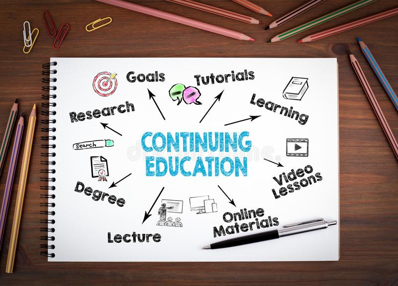 Continuing Education concept. Chart with keywords and icons, pen and colored pencils on a wooden table stock photography