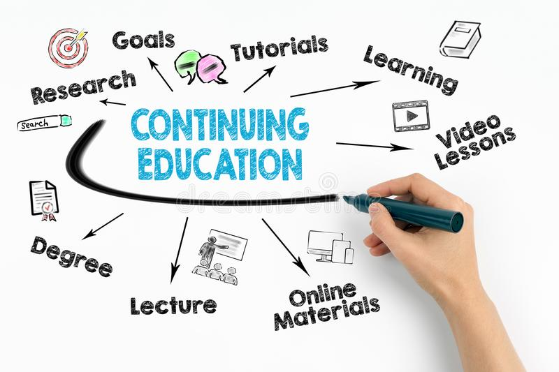 Continuing Education Concept royalty free stock photos