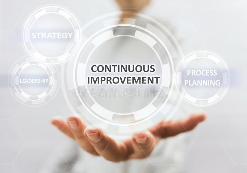 Continuous Improvement Concept royalty free stock image