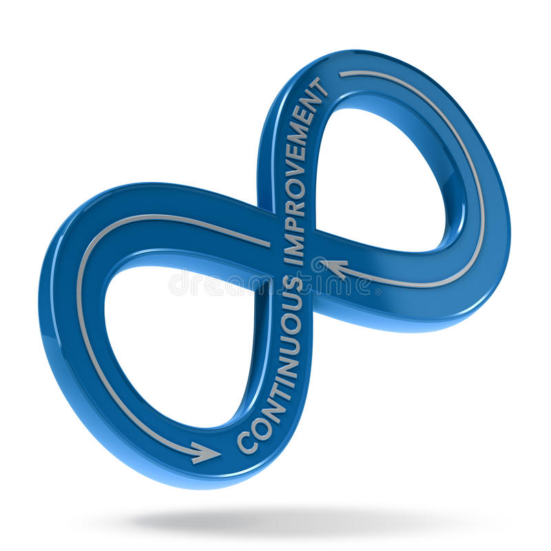Continuous Improvement Cycle, Lean Management. 3D illustration of an infinite symbol with the text continuous improvement over white background. Lean management stock illustration