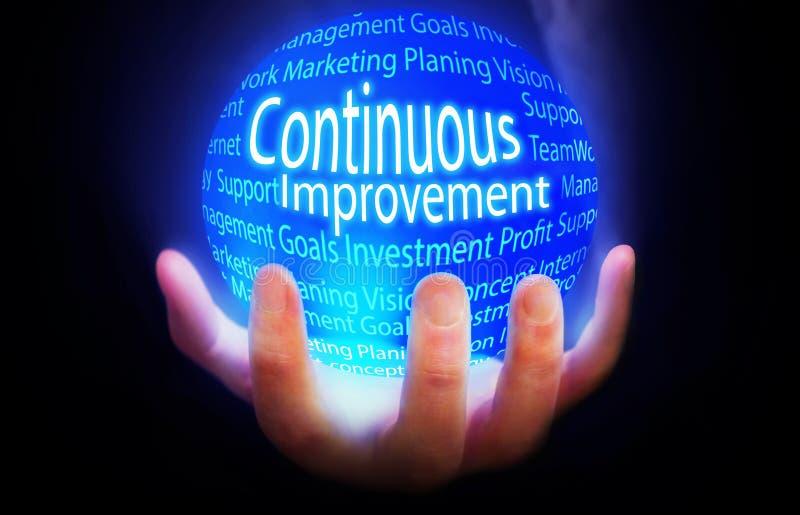 Continuous Improvement blue background plan. Continuous Improvement globe yellow blue globe royalty free illustration
